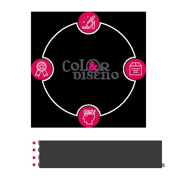 color y diseno corte laser sublimacion pedreria medellin - Color y Diseño